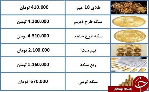 سکه و طلا 26 مهر 97
