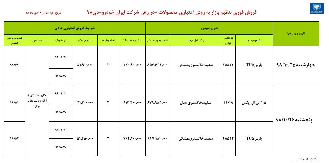 قیمت فروش ایران خودرو دی 98