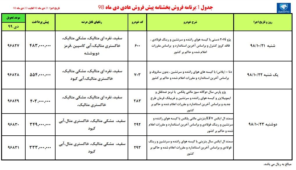 قیمت پیش فروش محصولات ایران خودرو دی 98