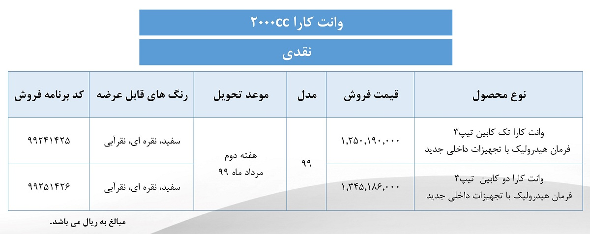 ۹ تیر ۹۹ آغاز فروش ۳ محصول گروه بهمن - قیمت طلا   قیمت سکه
